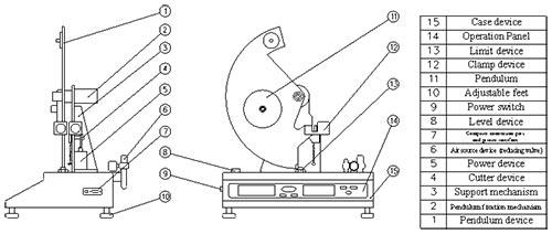 SKZ156B Computer system control Elmendorf Tearing Tester1